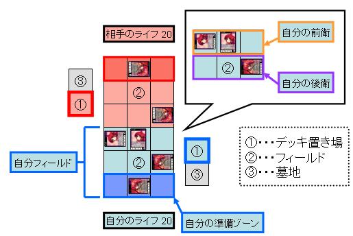 【自作TCG】プレイフィールド案.PNG
